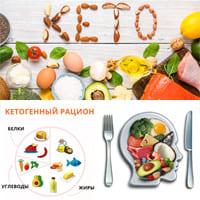 Что такое кетогенная диета?